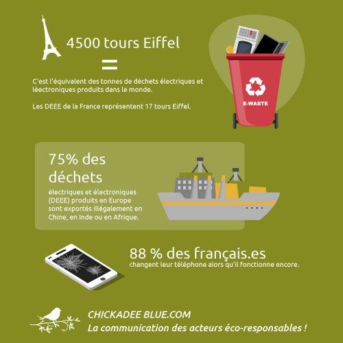 Facteurs-pollution-destruction-infographie-4